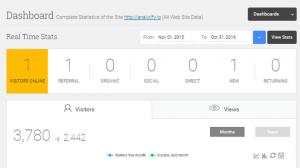 Analytify Pro v2.2.0 - Google Analytics in WordPress